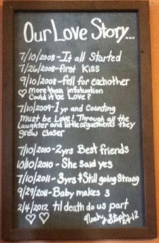 Wedding Anniversary Gift Ideas For Him Pinterest : Diy Anniversary Gifts For Him Pinterest diy story board ~ think ...